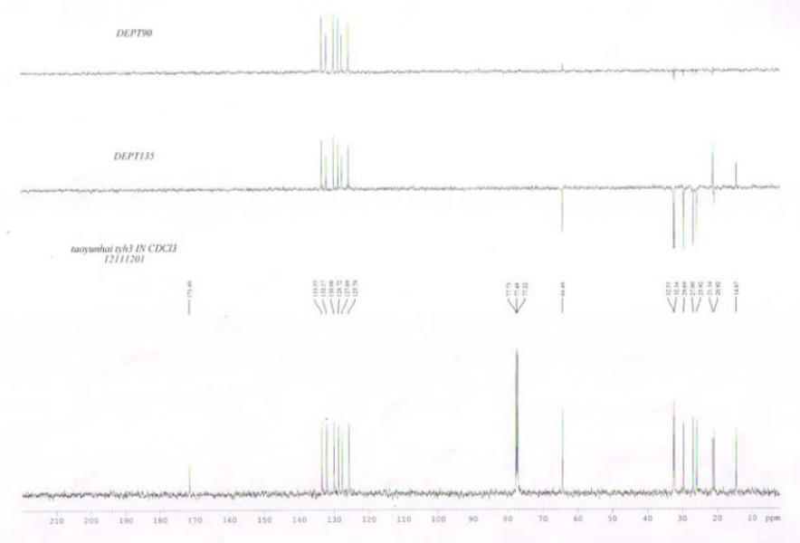 CNMR of E3,Z8,Z11-Tetradecatriene acetate CAS 163041-94-9