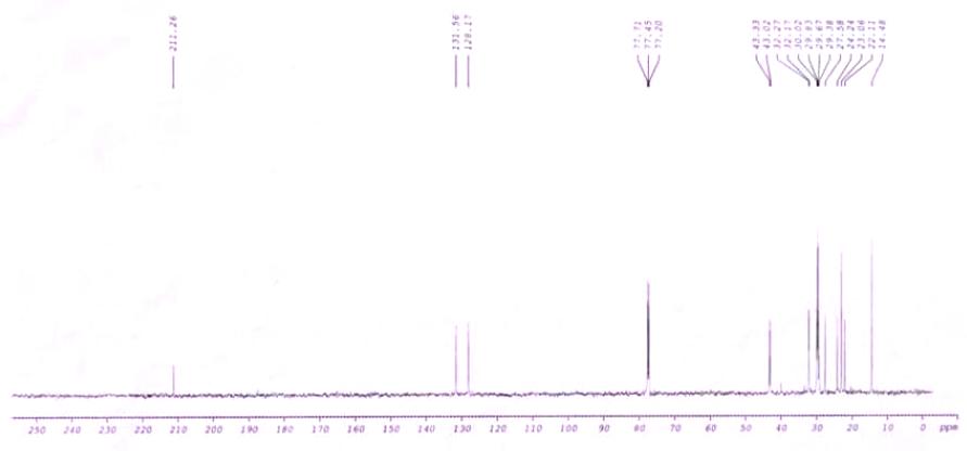 CNMR of Z-7-Eicosene-11-one CAS 63408-44-6