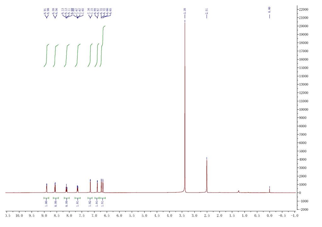 Ferene-disodium-salt-CAS-79551-14-7-HNMR