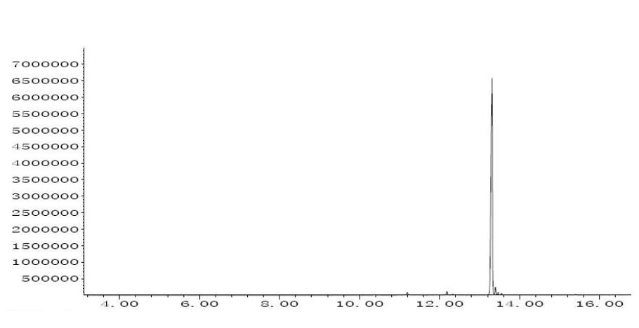 GC MS of E3,Z8,Z11-Tetradecatriene acetate CAS 163041-94-9