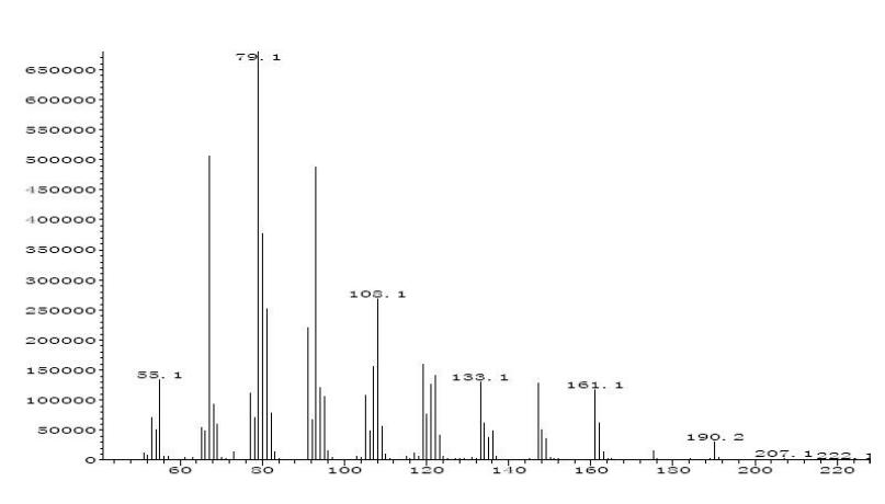 GCMS of E3,Z8,Z11-Tetradecatriene acetate CAS 163041-94-9