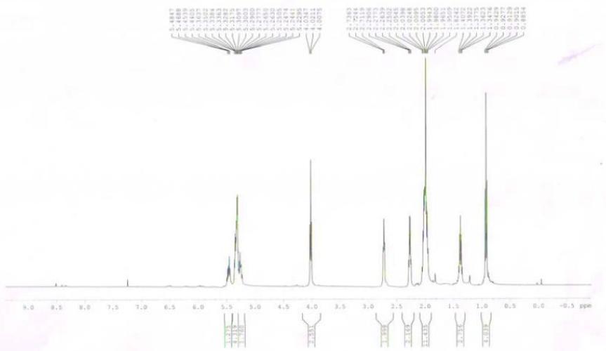 HNMR of E3,Z8,Z11-Tetradecatriene acetate CAS 163041-94-9