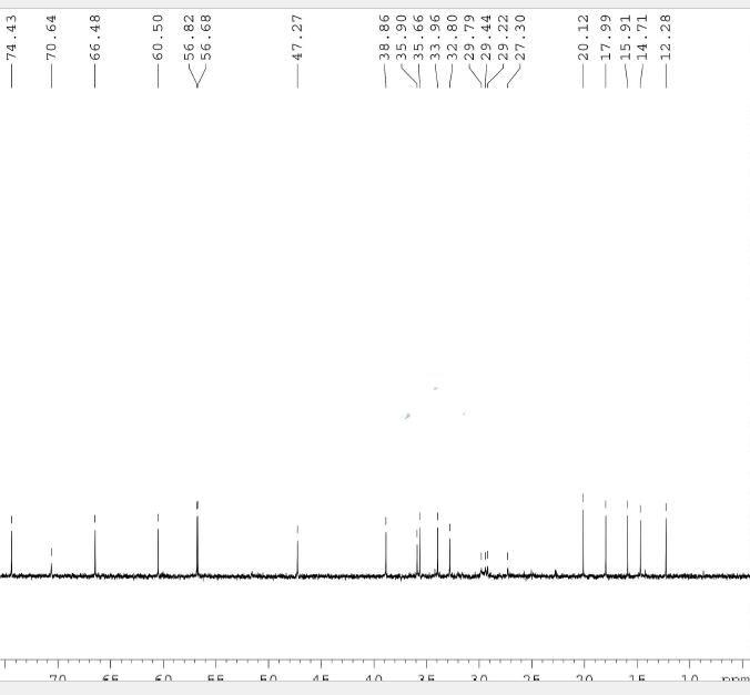 HNMR-2 of Ansamitocin P-3 CAS 66547-09-9