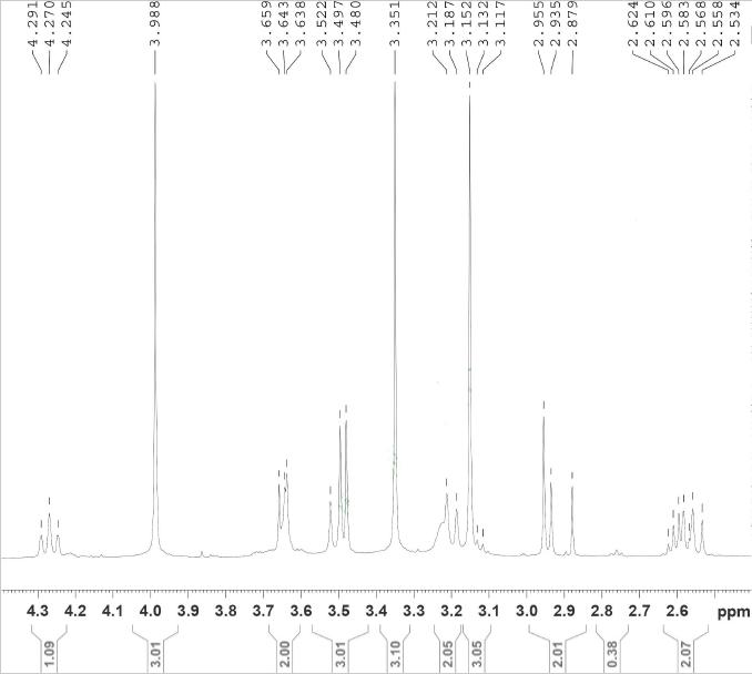 HNMR-5 of Ansamitocin P-3 CAS 66547-09-9