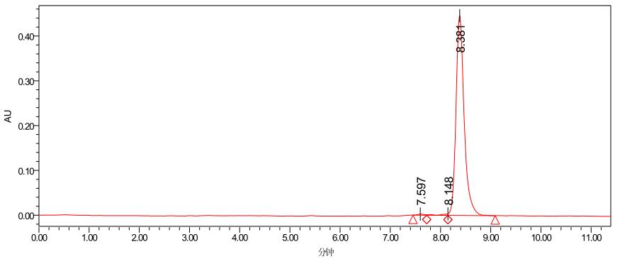 HPLC of Ansamitocin P-3 CAS 66547-09-9